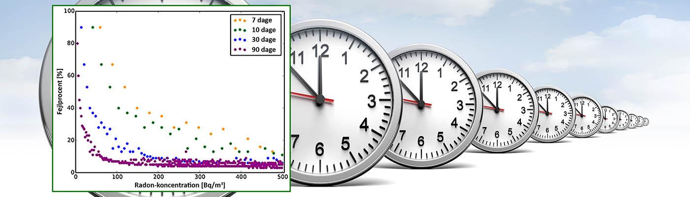 Hvis du ønsker en nøjagtig måling af radonniveauet i din bolig, skal du måle over en længere periode
